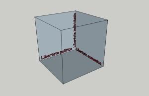 Diagrama spectrului politic - 1
