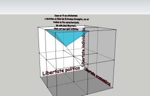 Diagrama spectrului politic - 6